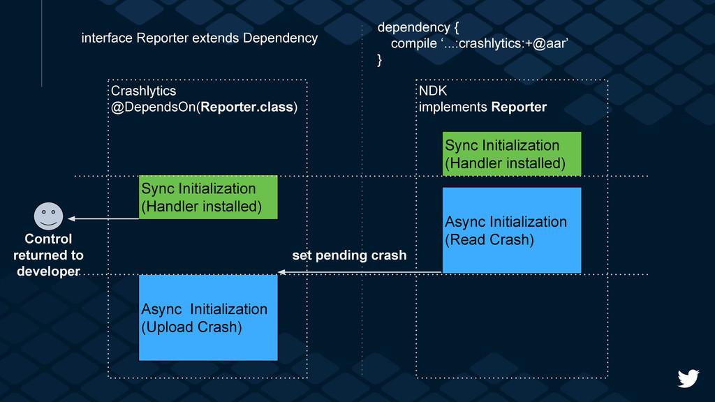 NDK implements Reporter Crashlytics @DependsOn(...