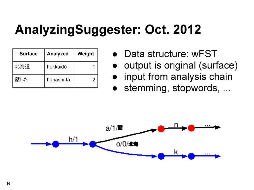 ● Data structure: wFST ● output is original (su...