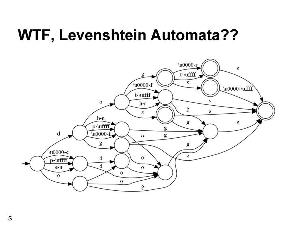 WTF, Levenshtein Automata?? S