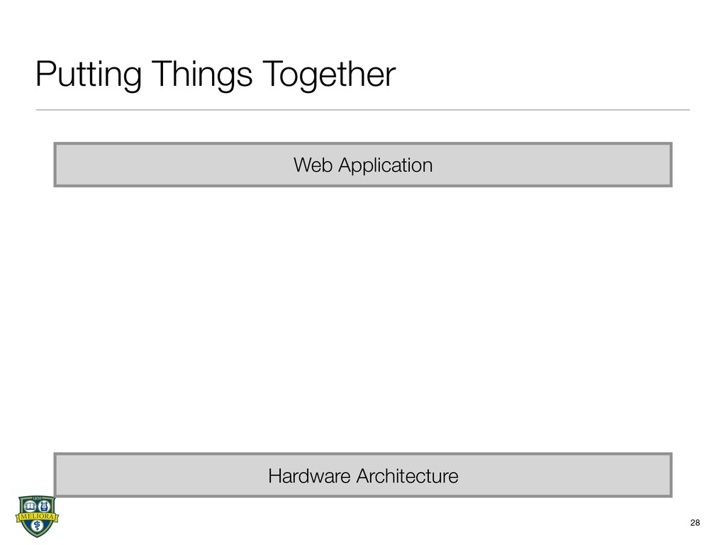 Putting Things Together 28 Web Application Hard...