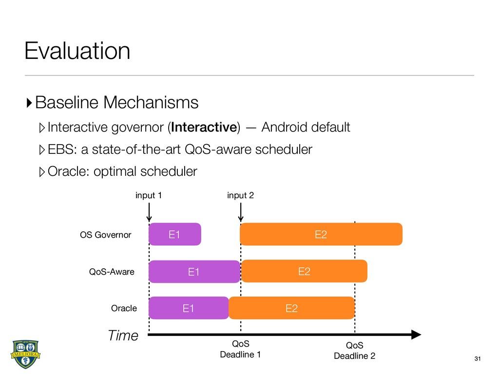 Evaluation ▸Baseline Mechanisms ▹Interactive go...