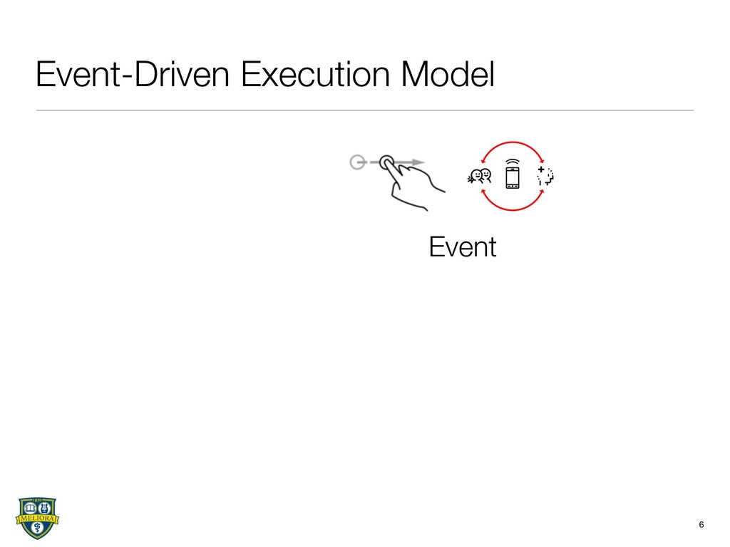 Event-Driven Execution Model 6 Event