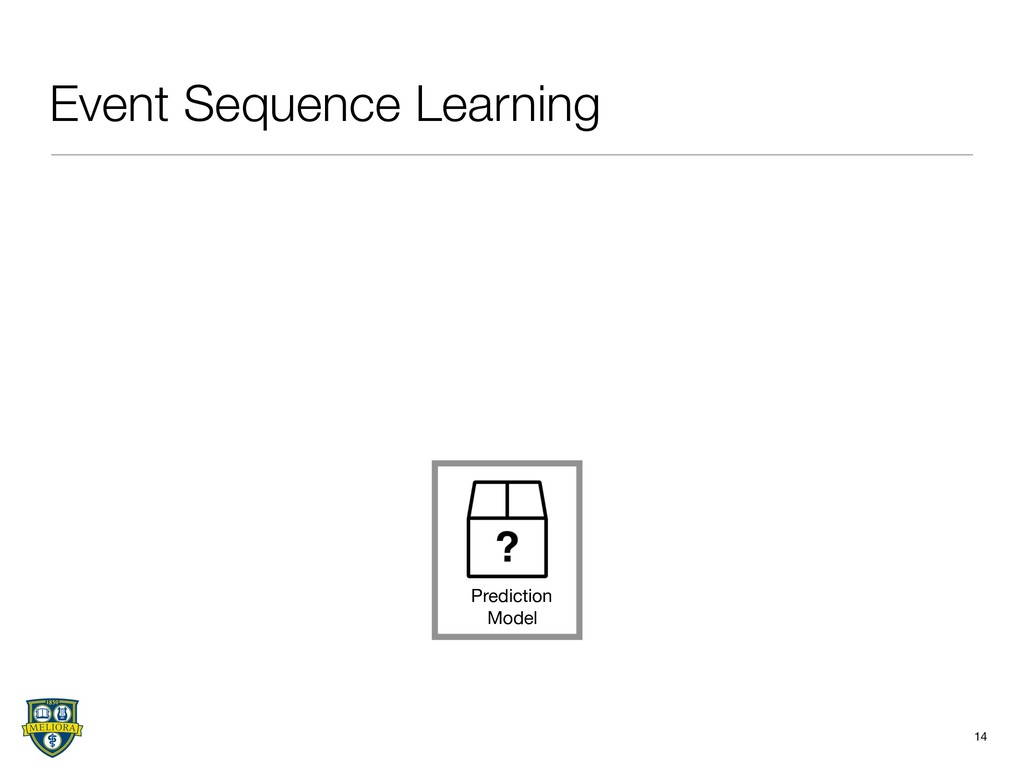 Event Sequence Learning 14 Prediction Model