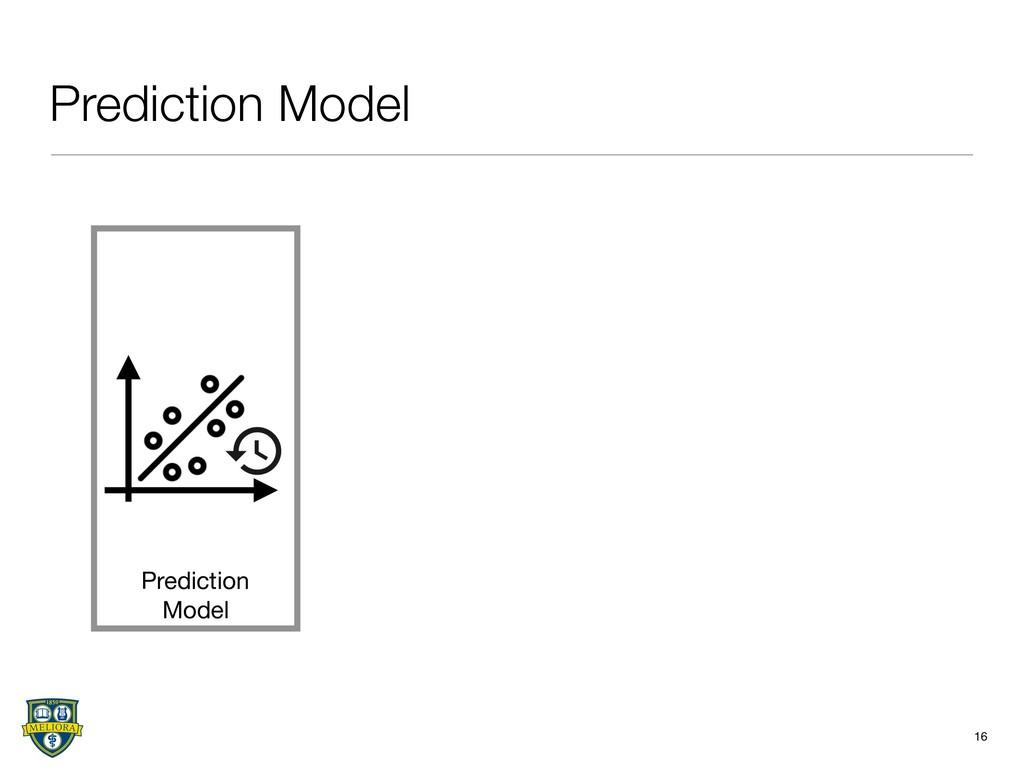 Prediction Model 16 Prediction Model