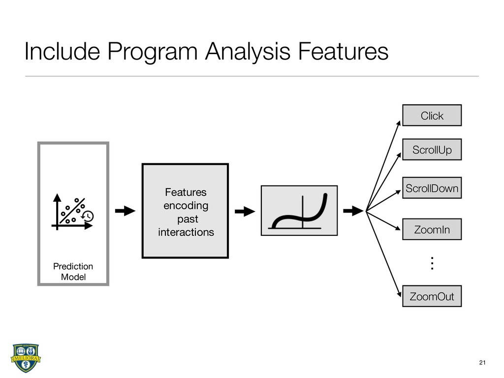 Include Program Analysis Features 21 Features  ...