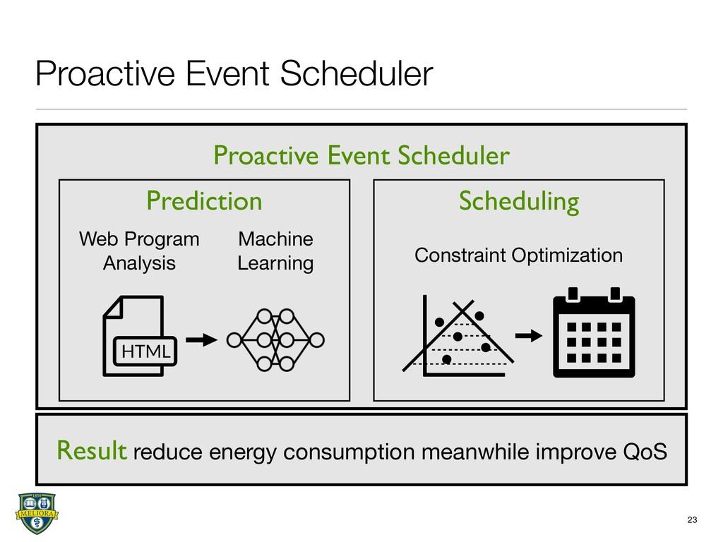Proactive Event Scheduler Proactive Event Sched...