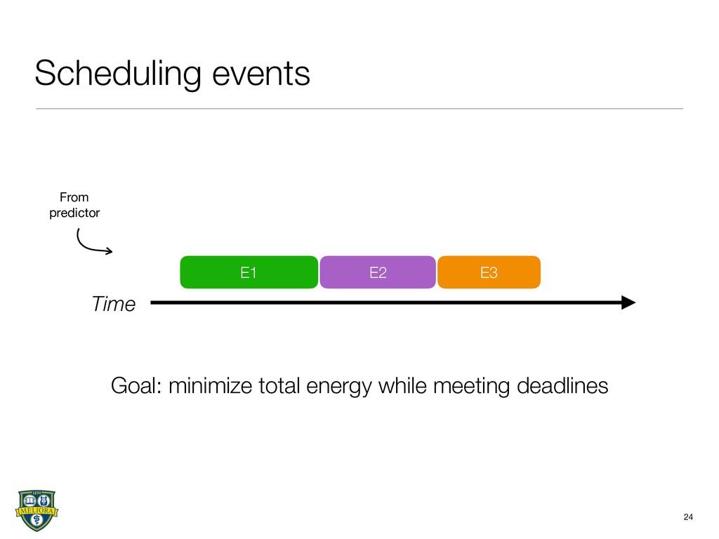 Scheduling events 24 E1 E2 E3 Time From   predi...
