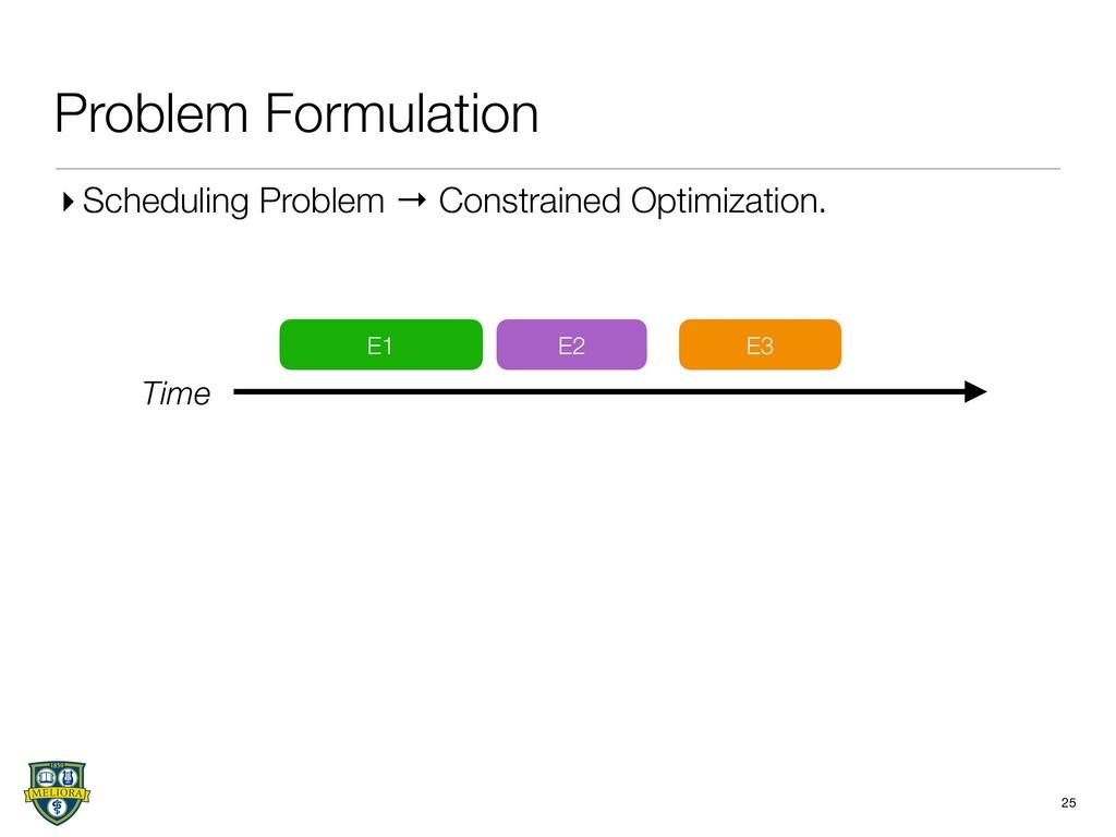 Problem Formulation 25 E1 E2 E3 Time ▸ Scheduli...