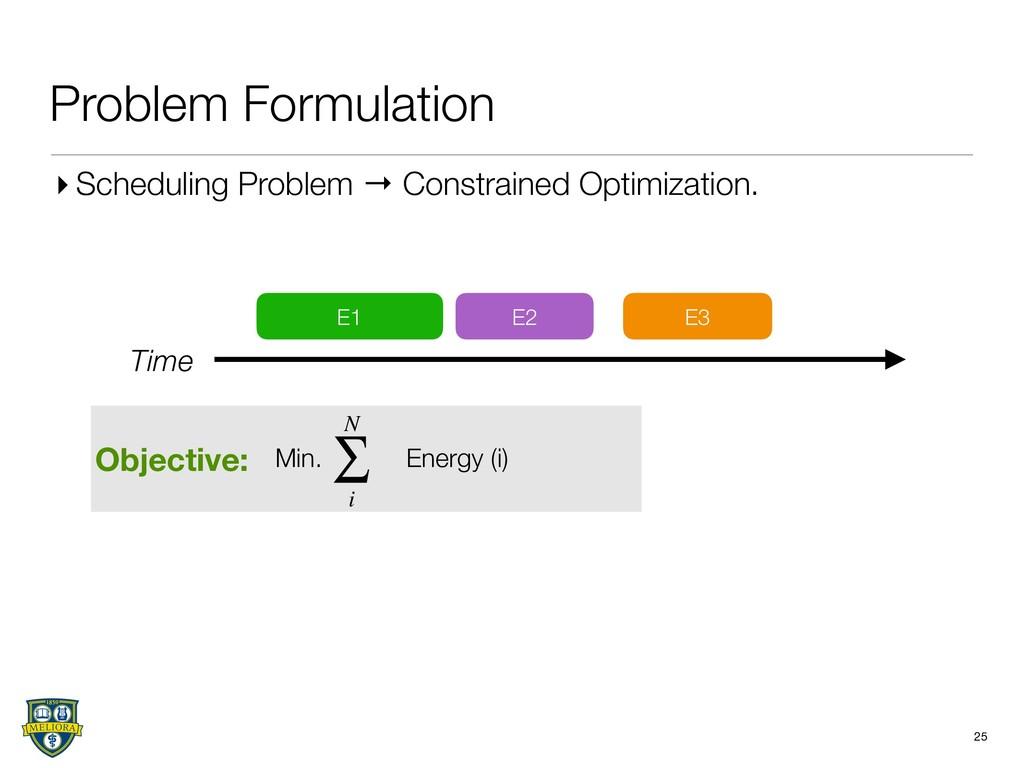 Objective: Problem Formulation 25 E1 E2 E3 Time...