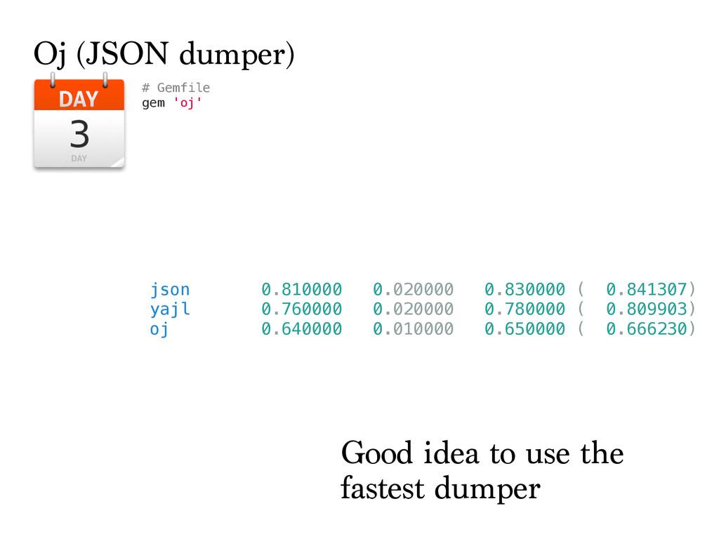 Oj (JSON dumper) # Gemfile gem 'oj' json 0.8100...