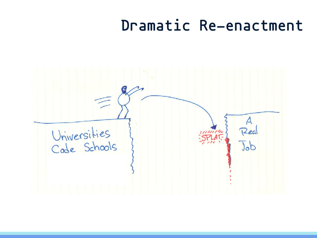 Dramatic Re-enactment