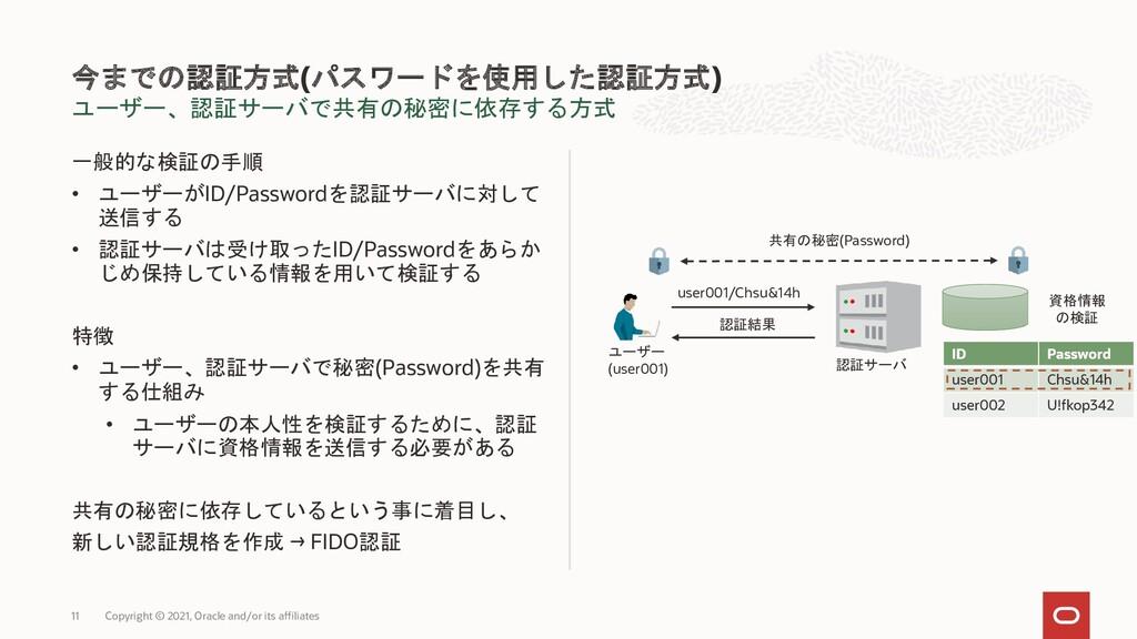 ユーザー、認証サーバで共有の秘密に依存する方式 一般的な検証の手順 • ユーザーがID/Pas...