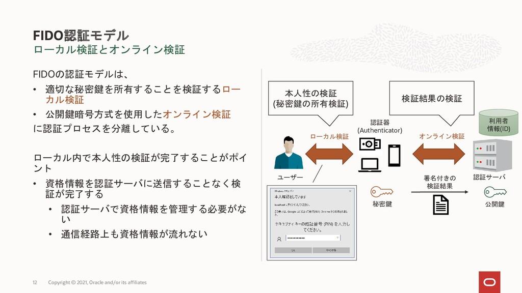 ローカル検証とオンライン検証 FIDO認証モデル Copyright © 2021, Orac...