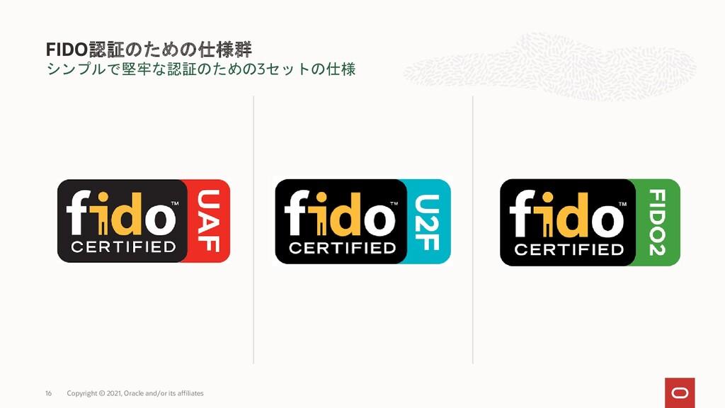 シンプルで堅牢な認証のための3セットの仕様 FIDO認証のための仕様群 Copyright ©...