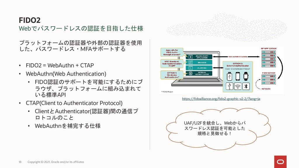 Webでパスワードレスの認証を目指した仕様 プラットフォームの認証器や外部の認証器を使用 した...