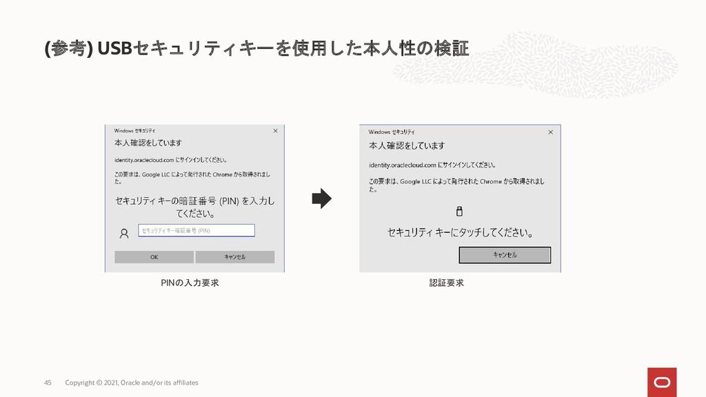 (参考) USBセキュリティキーを使用した本人性の検証 Copyright © 2021, O...
