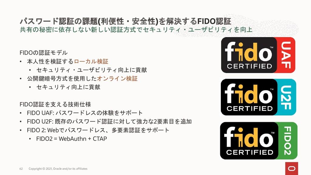 共有の秘密に依存しない新しい認証方式でセキュリティ・ユーザビリティを向上 FIDOの認証モデル...