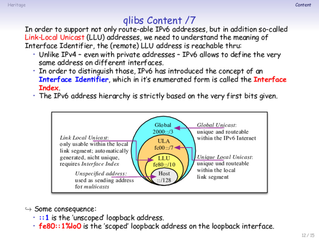 Heritage Content qlibs Content /7 In order to s...