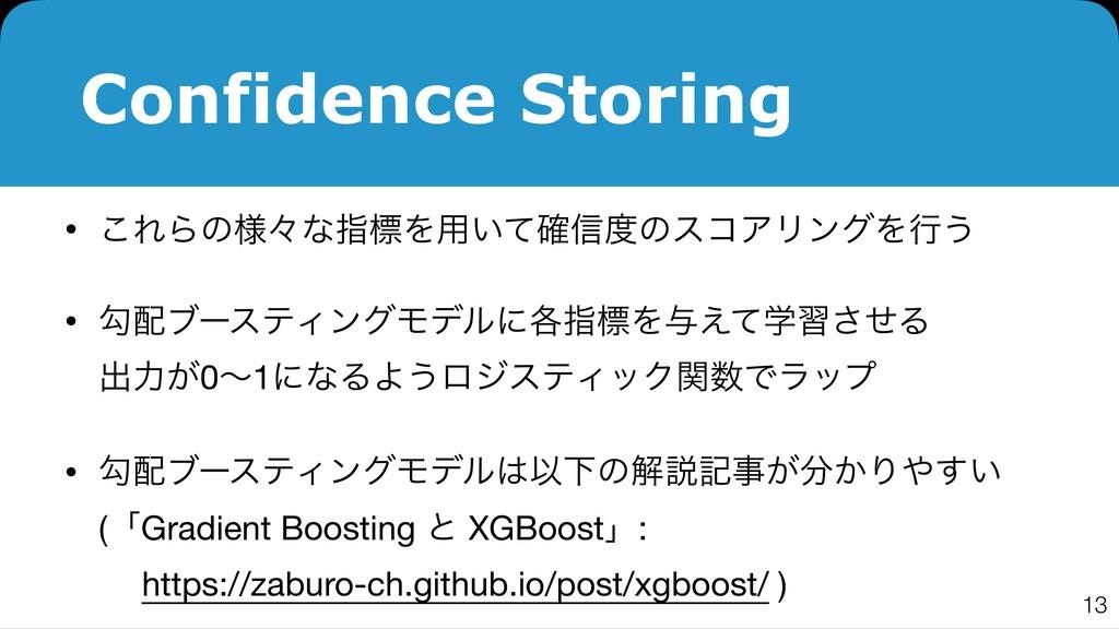 Confidence Storing • ͜ΕΒͷ༷ʑͳࢦඪΛ༻͍ͯ֬৴ͷείΞϦϯάΛߦ͏...