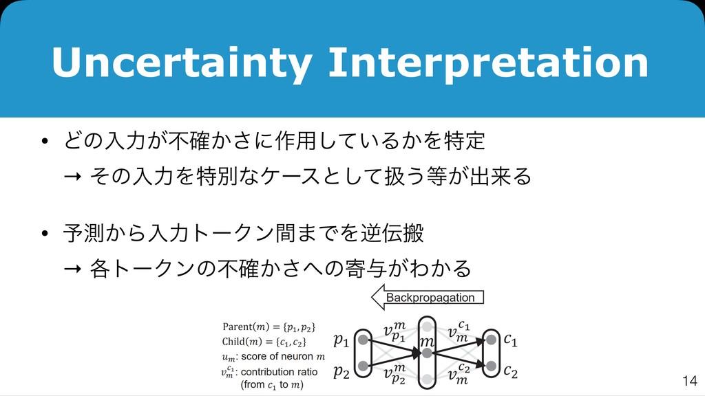 Uncertainty Interpretation • Ͳͷೖྗ͕ෆ͔֬͞ʹ࡞༻͍ͯ͠Δ͔Λ...