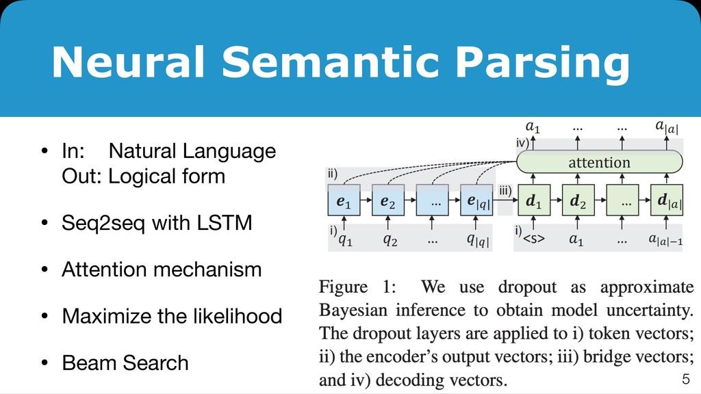 Neural Semantic Parsing • In: Natural Language...