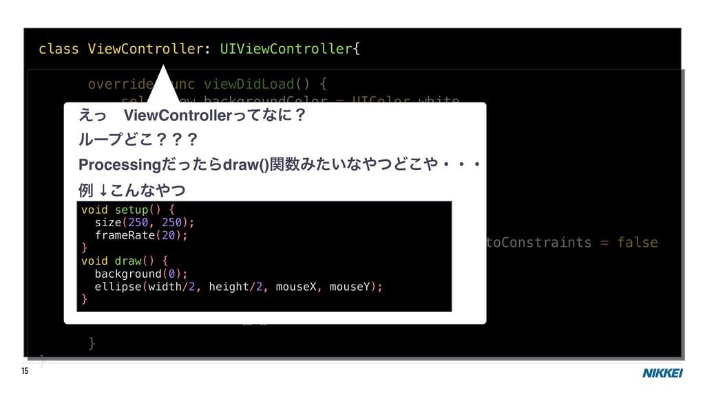 class ViewController: UIViewController{ overrid...