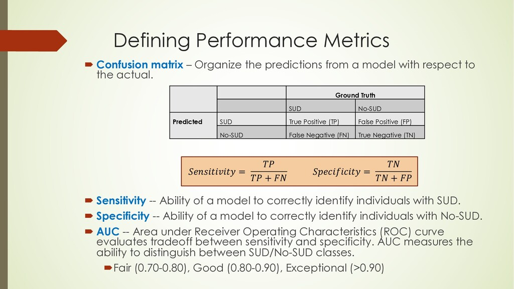 Defining Performance Metrics ´ Confusion matrix...