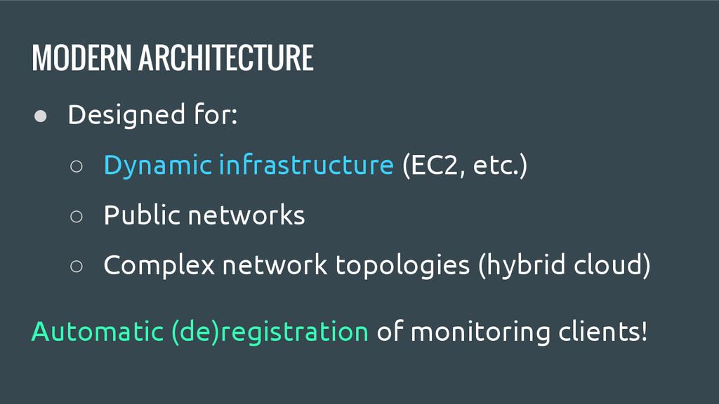 MODERN ARCHITECTURE ● Designed for: ○ Dynamic i...