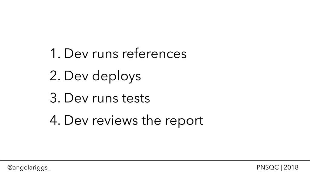 @angelariggs_ PNSQC | 2018 1. Dev runs referenc...