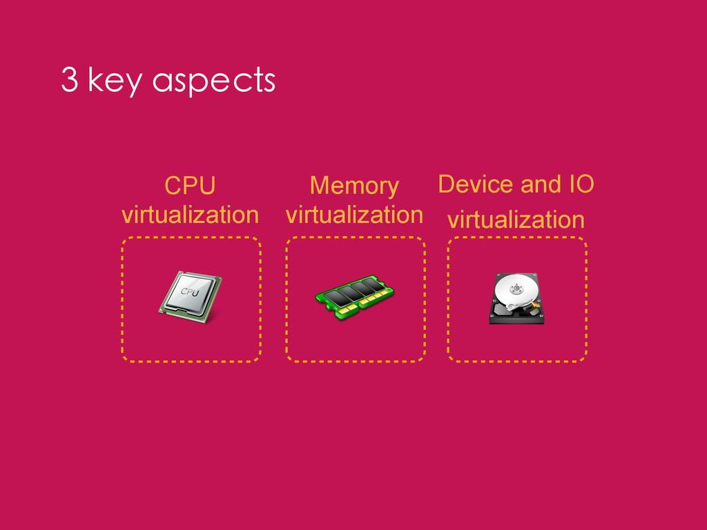 3 key aspects CPU virtualization Memory virtual...