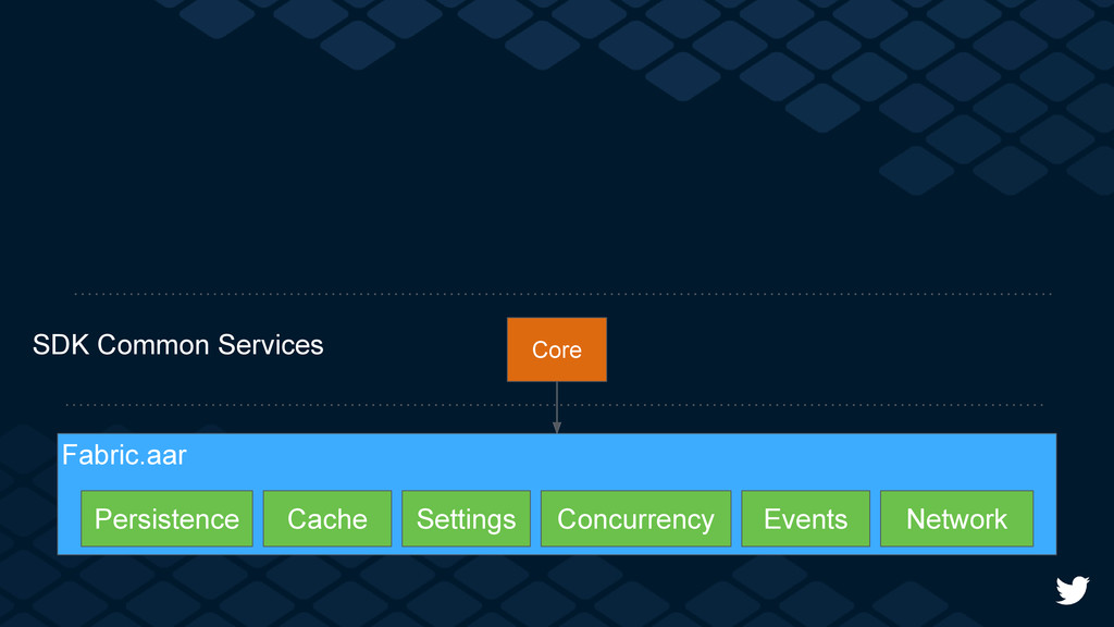 Fabric.aar Cache Settings Concurrency Events Ne...