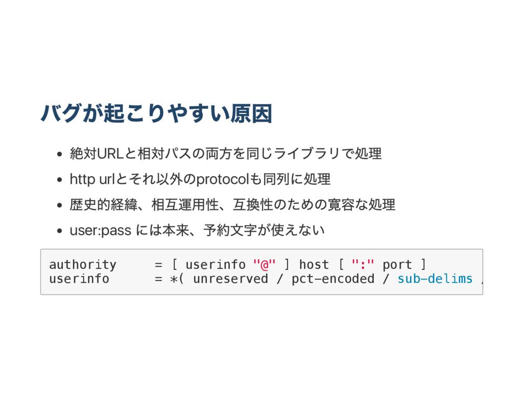 バグが起こりやすい原因 絶対URL と相対パスの両方を同じライブラリで処理 http url ...