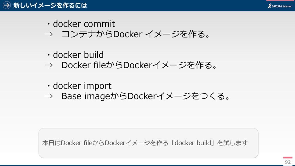 新しいイメージを作るには 92 本日はDocker fileからDockerイメージを作る「d...