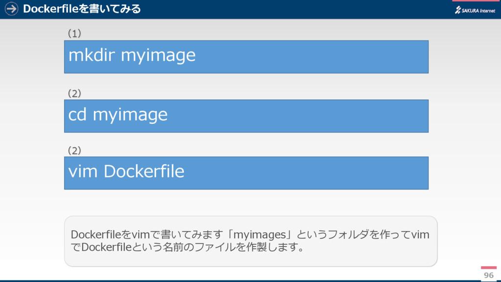 Dockerfileを書いてみる 96 Dockerfileをvimで書いてみます「myima...