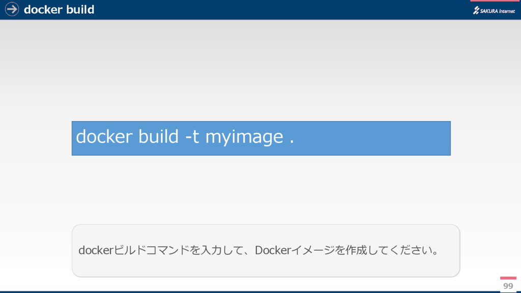 docker build 99 dockerビルドコマンドを入力して、Dockerイメージを作...