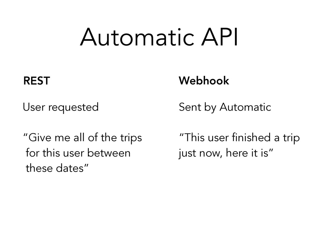 "Automatic API REST Webhook User requested ""Give..."