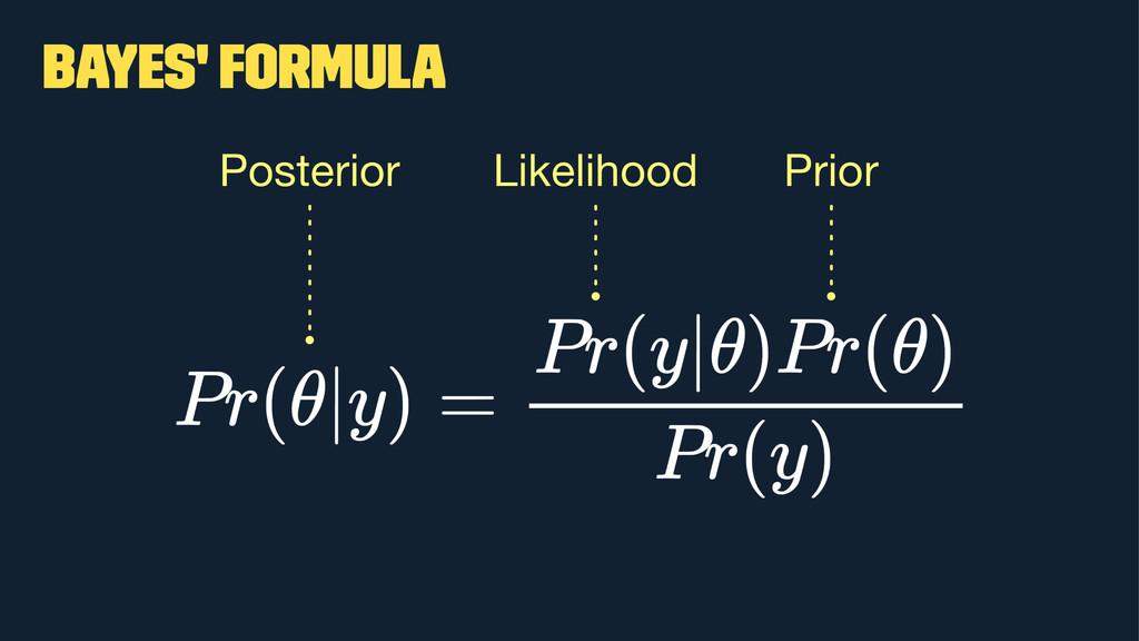 Bayes' Formula