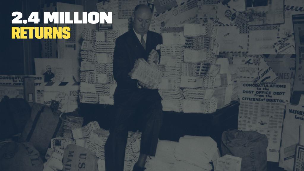 2.4 million returns
