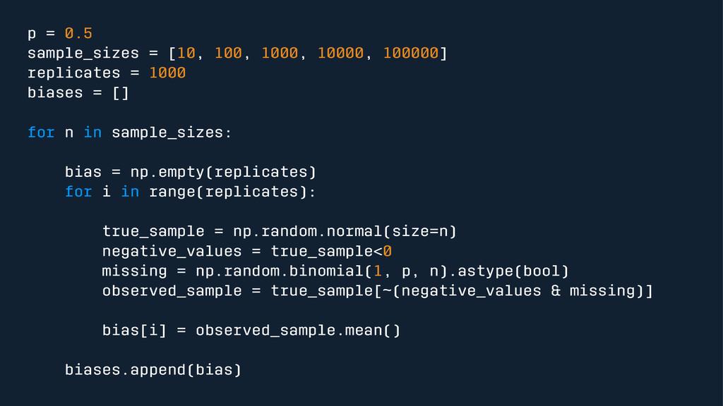 p = 0.5 sample_sizes = [10, 100, 1000, 10000, 1...