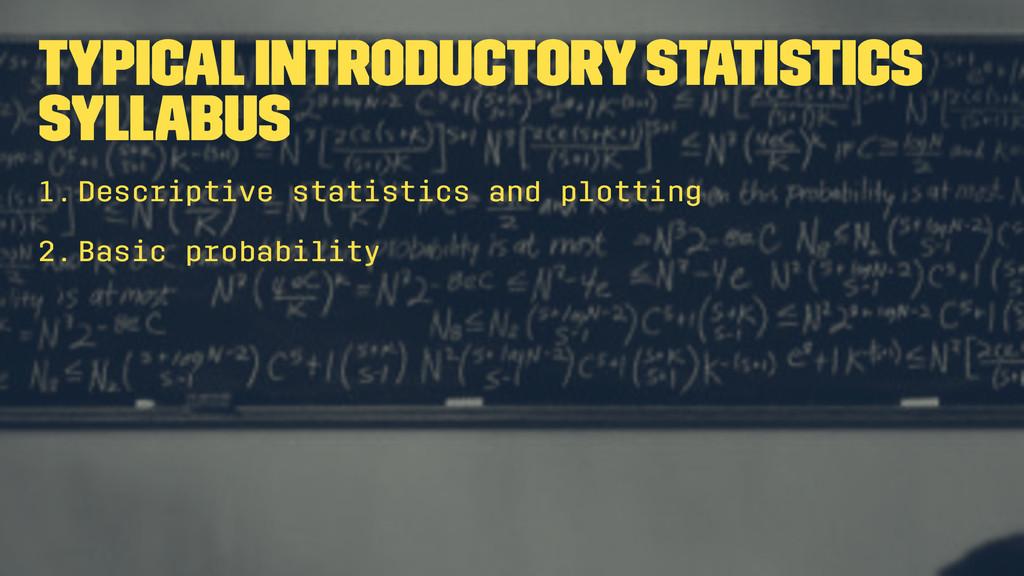 Typical introductory statistics syllabus 1.Desc...