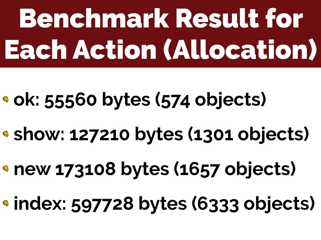 Benchmark Result for Each Action (Allocation)  ...