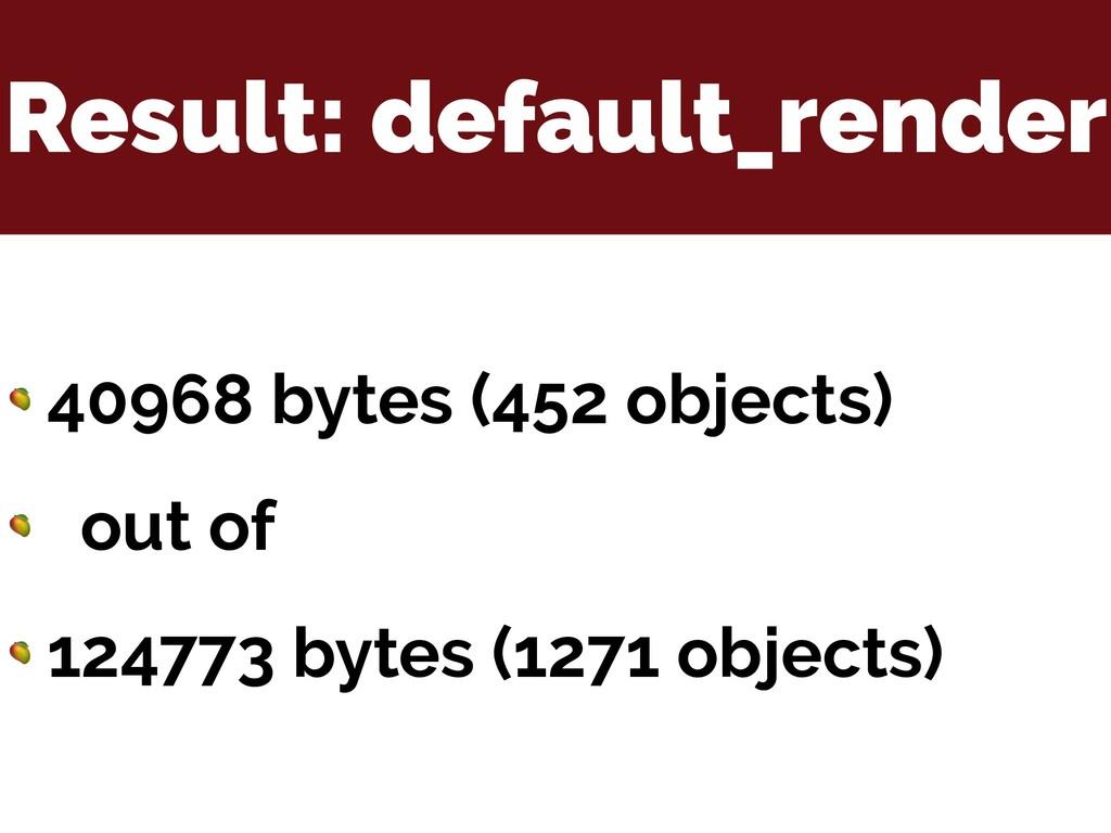 Result: default_render  40968 bytes (452 object...