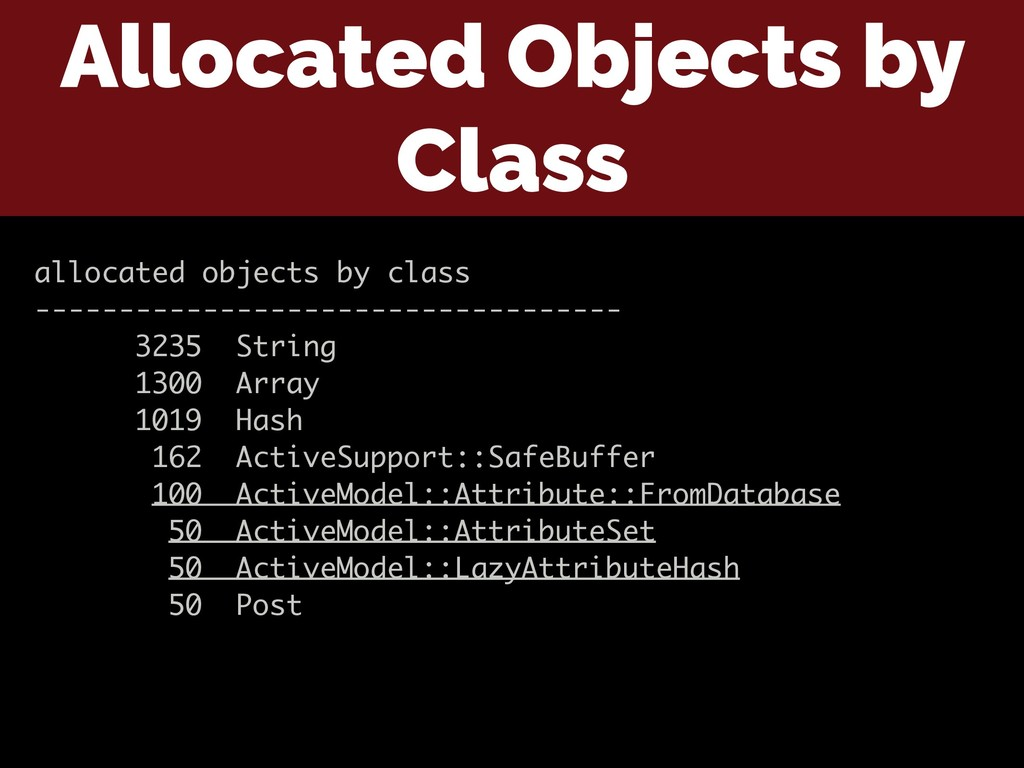 Allocated Objects by Class allocated objects by...