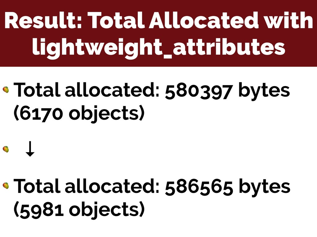 Result: Total Allocated with lightweight_attrib...