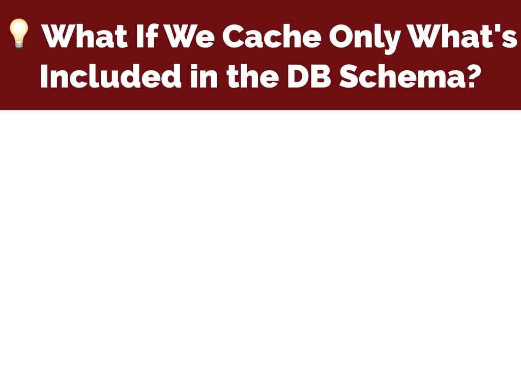 What If We Cache Only What's Included in the D...