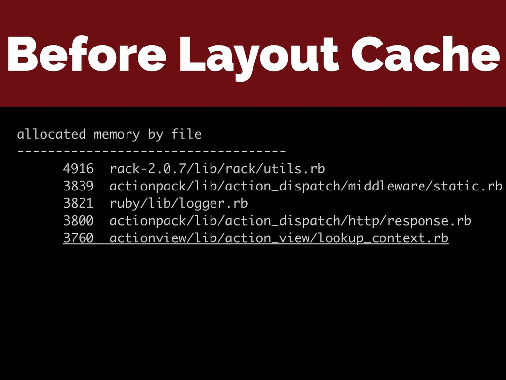 Before Layout Cache allocated memory by file --...