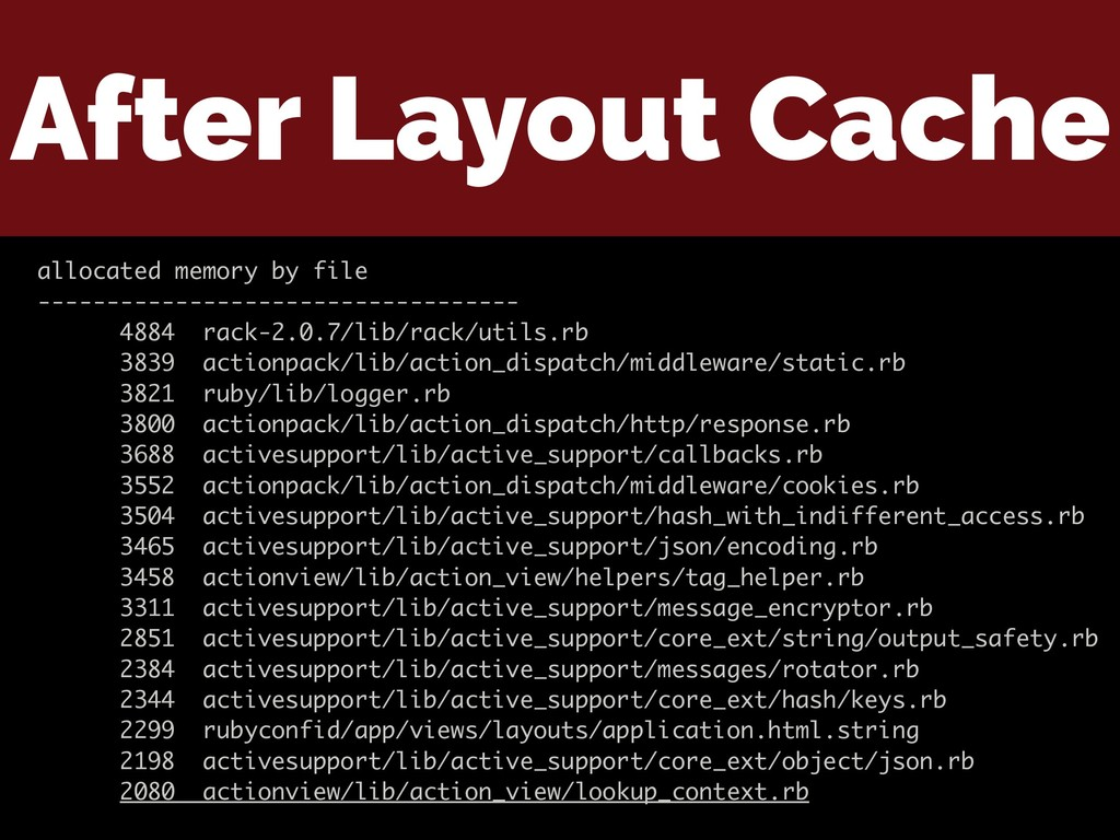 After Layout Cache allocated memory by file ---...