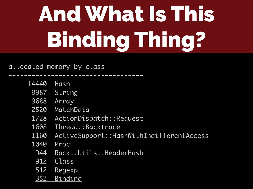 And What Is This Binding Thing? allocated memor...