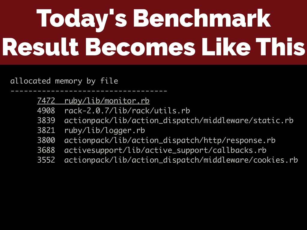 Today's Benchmark Result Becomes Like This allo...