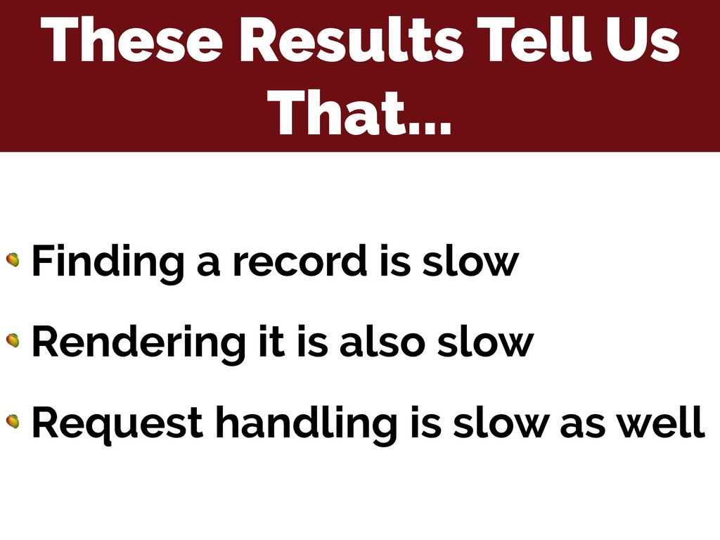 These Results Tell Us That...  Finding a record...